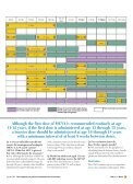 What DO the childhood immunization footnotes reveal ... - CECity - Page 4