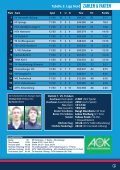 HSG Lemgo II - 1. VfL Potsdam - Page 5