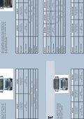 Volvo Trucks im Verteilerverkehr - Haas Nutzfahrzeuge - Seite 4