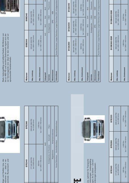 Volvo Trucks im Verteilerverkehr - Haas Nutzfahrzeuge