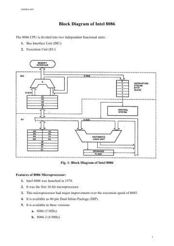 5 4 3 2 1 dc dc 3v_alw AX3 Molecular Geometry wimbledon ax3 5 block diagram