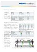 Produktkatalog BestCeller 2012 - Analytik.de - Seite 5