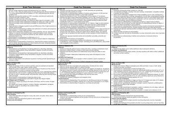 NB Math Look Fors 3-5.pdf - Web