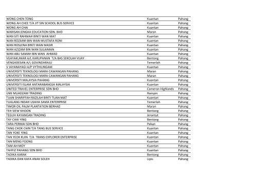 Bas Sekolah (31 Jan 2013).xlsx - SPAD