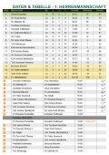 FUSSBALL - SG Telgte 1919 e.V. - Seite 7