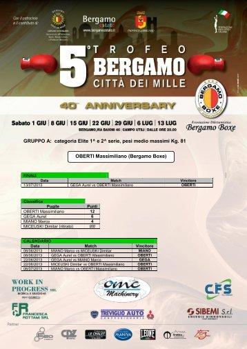 Classifica generale e risultati - Fpi Lombardia