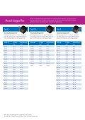 Katalog Schwingungstechnik (ca. 2 MB) - sudhoff technik GmbH - Page 4