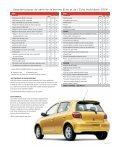 Echo Berline et Hatchback Segment : SOUS ... - Toyota Canada - Page 2