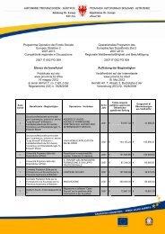 Programma Operativo del Fondo Sociale Operationelles Programm ...