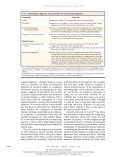Diagnostic Criteria for Nonviable Pregnancy Early in the First Trimester - Page 2