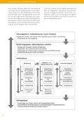 Die Konzeption Themenhefte für den Sachunterricht - f.sbzo.de - Seite 6