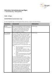 Vernehmlassung Gemeindeordnung - SP Ittigen