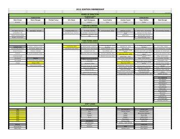 Apogaea 2013 Org Chart