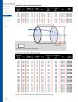 Microlenses Specifications & Tolerances Biconvex ... - Photon Lines - Page 6