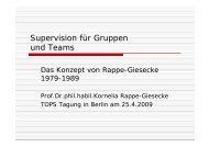 Supervision für Gruppen und Teams - Prof. Dr. Kornelia Rappe ...