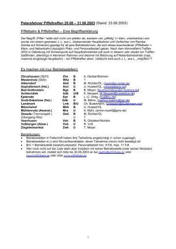 Das Drehbuch im Format PDF zum Download