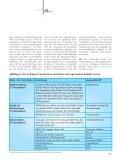 DIMENSION ARBEIT - AFI-IPL - Seite 4