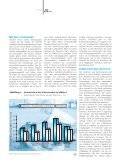 DIMENSION ARBEIT - AFI-IPL - Seite 6
