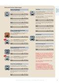 Unterputz Einsätze - Presto-Vedder - Seite 4