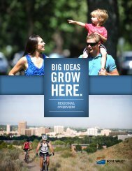 REGIONAL OVERVIEW - Boise Valley Economic Partnership