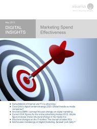 DIGITAL INSIGHTS Marketing Spend Effectiveness - Aquarius
