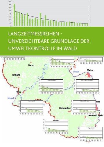 langzeitmessreihen - unverzichtbare grundlage der umweltkontrolle ...