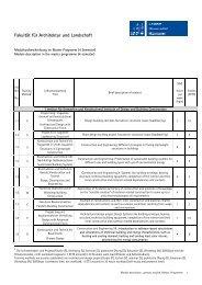 Architektur und Städtebau M.Sc. - Fakultät für Architektur und ...