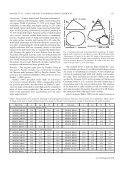 Earliest Jurassic Patellogastropod, Vetigastropod, and ... - CDAM - Page 6