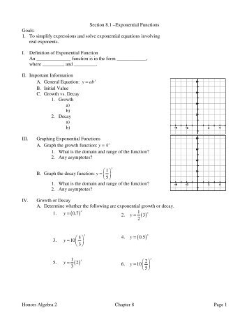 All Worksheets » Honors Algebra 1 Worksheets - Printable ...