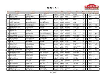 Nennliste 28. Rallye Sprint 2012 (.pdf) - Rallye Sprint Bruckneudorf