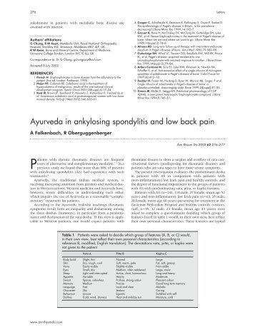 Ayurveda in ankylosing spondylitis and low back pain