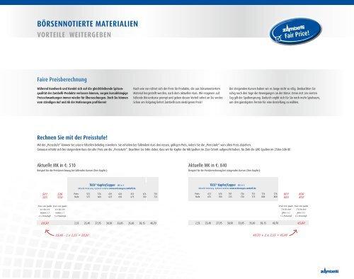 2013 Preisliste | Price List Dachentwässerung