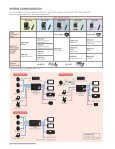 Sony BRC Series 2012 - ZTV Broadcast Services Inc. - Page 4