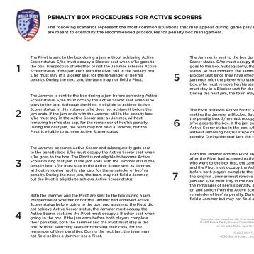 penalty box procedures for active scorers - Roller Derby