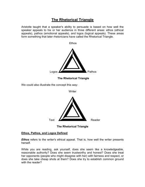 5 Ethos Pathos Logos Information pdf - Miami Arts Charter School