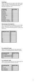 LUXMATE for use Bedienungsanleitung AD-CG04 - Voltimum ES - Seite 7