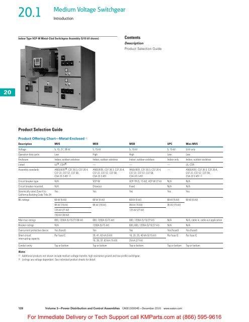 Introduction - Klockner Moeller Parts