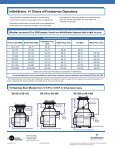 Mounting Adaptor Selection Guide - InSinkErator - Page 4