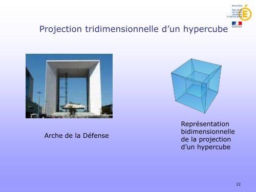 Conférence d'Anne Burban, IGEN Mathématiques Promenade ...