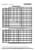 FICHE TECHNIQUE : PACAOR 220T - Sdeec - Page 2