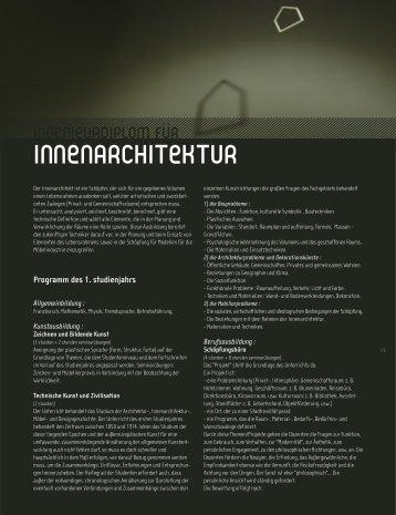 Innenarchitektur magazine for Innenarchitektur magazin