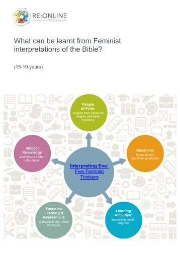 Feminist Interpretations of the Bible - RE Online