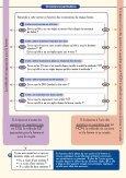 Méthode des Deux Jours Kit d'aides professionnelles - Institute for ... - Page 5