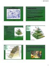 Topic 24 Organisms and their Environment - Brian Whitworth