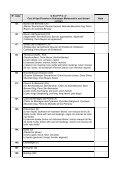 elenco delle razze escluse dal registro supplementare ... - Enci - Page 2