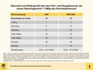 Ergebnisse der Qualitätssicherung 2009 - Krankenhaus St ...
