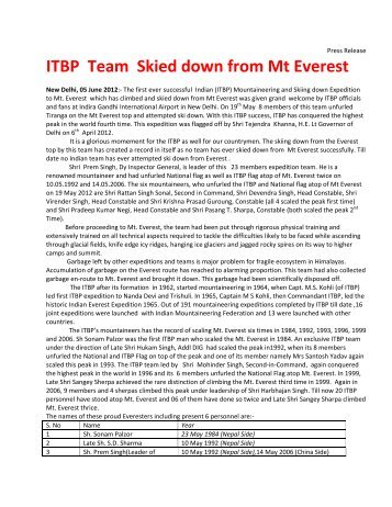 ITBP Team Skied down from Mt Everest