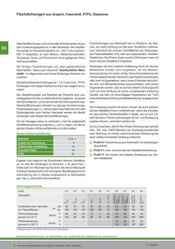 03-016-019 Weichstoff-Flachdichtungen ohne und mit Einfassung.pmd