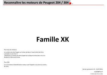 Reconnaître les moteurs de Peugeot 204 / 304 Famille XK - ma204 ...