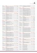 Preisliste zur VM35-1 gültig ab 01.10.2010 - Page 3
